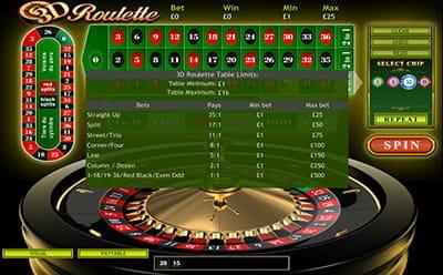 Roulette Bet Limits