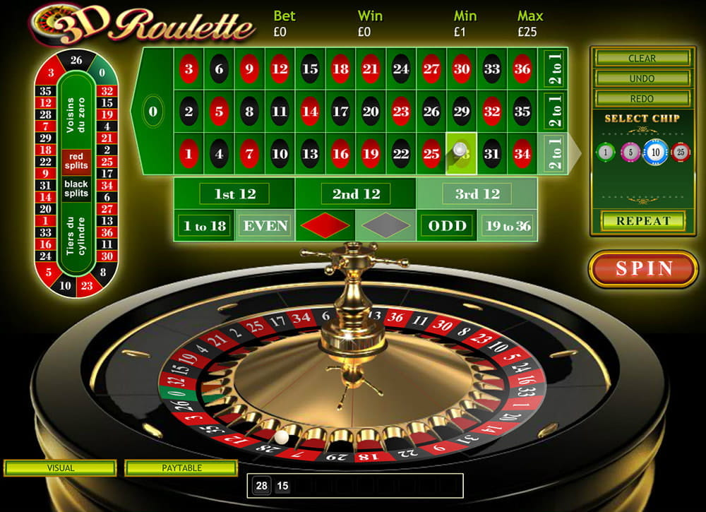 Free casino roulette games for fun casinos free games slots