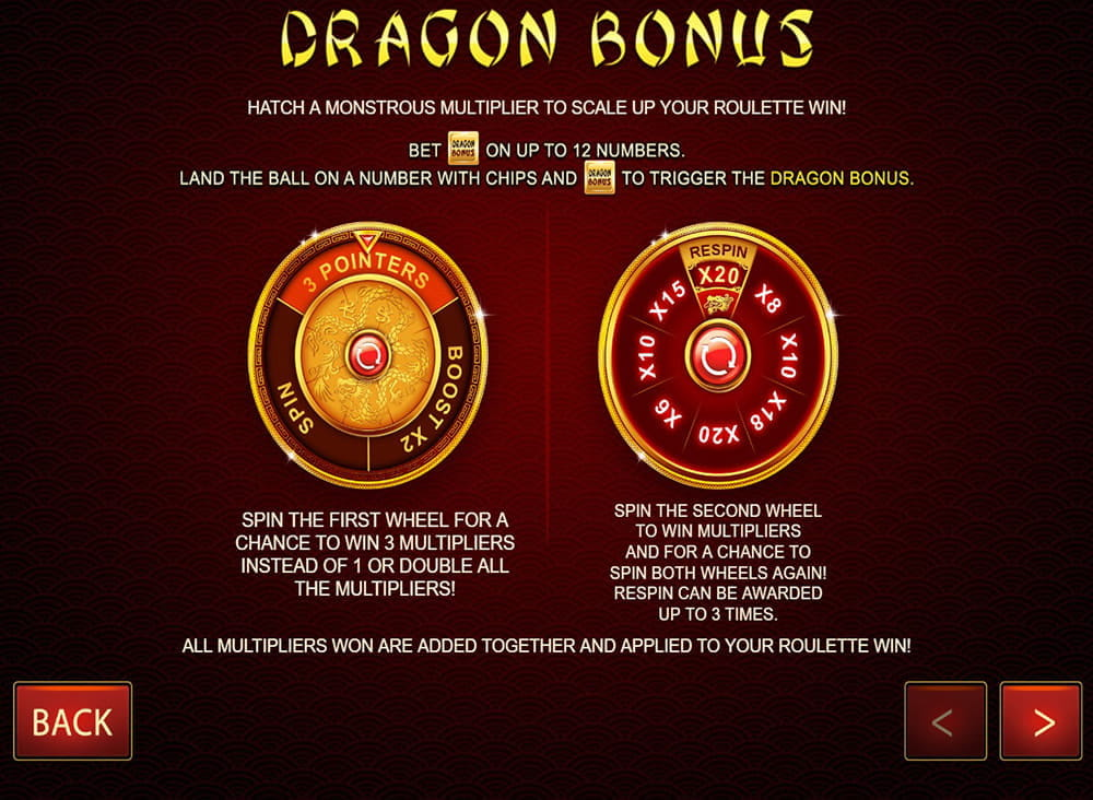 If you also activate the Dragon Jackpot icon, you now have the chance to win one of four progressive jackpots.The total ante is increased by 1%.The jackpot is awarded randomly, even to a non-winning spin.If you enter the jackpot game, you must now spin a wheel and collect coloured dragon symbols which correspond to a particular jackpot.