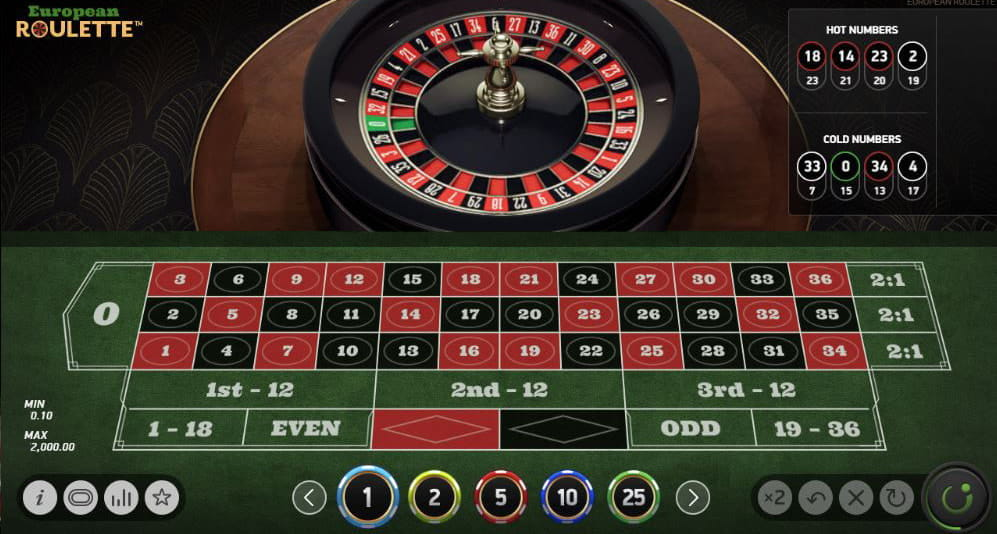 Best Netent Roulette Sites Top Software Solution For 2021