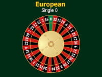 How many compartments on a european roulette wheel palms casino las vegas jobs