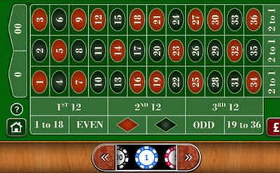 Play Free American Roulette
