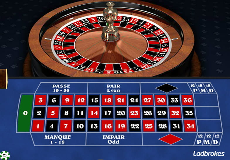 Online French Roulette Strategy