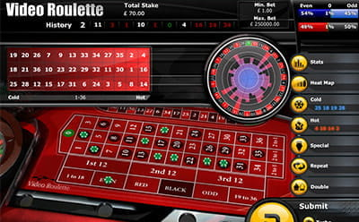 Roulette statistics problems